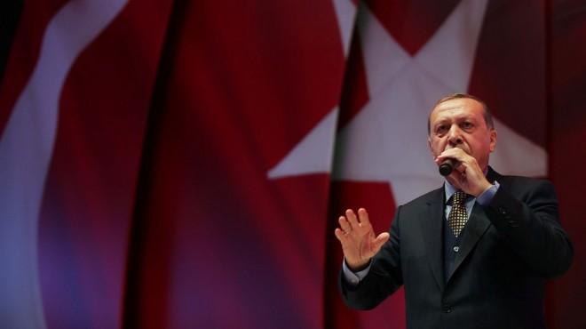 Cumhurbaşkanı Recep Tayyip Erdoğan,29 ekim ile ilgili görsel sonucu